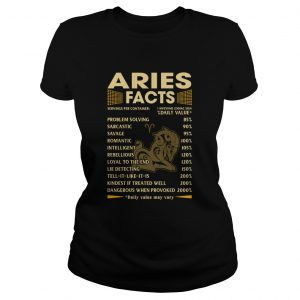 Aries Facts Serving per container Daily Value  Classic Ladies