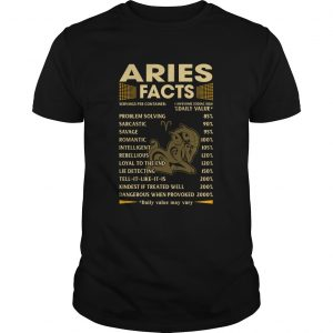 Aries Facts Serving per container Daily Value  Unisex