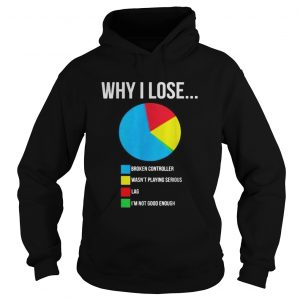 Why I lose broken controller wasnt playing serious lag Im not good enough  Hoodie