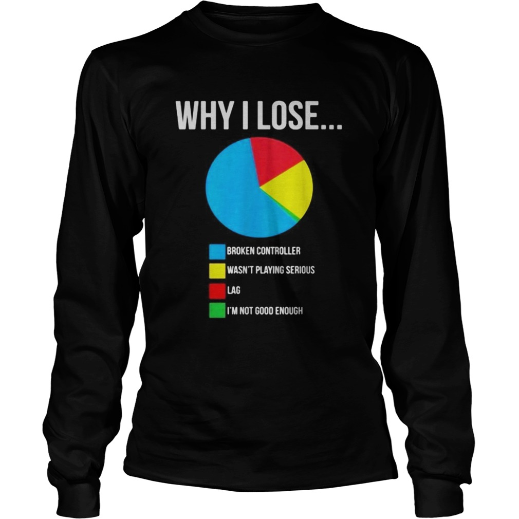 Why I lose broken controller wasnt playing serious lag Im not good enough  LongSleeve