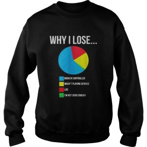Why I lose broken controller wasnt playing serious lag Im not good enough  Sweatshirt